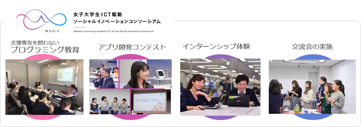 <「女子大学生ICT駆動ソーシャルイノベーションコンソーシアム」の活動イメージ>