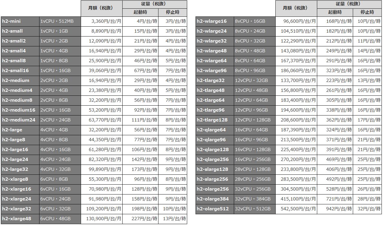 提供価格表_Type-h2_20210906